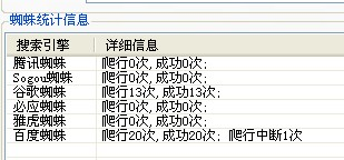 4月16日网站日志统计记录