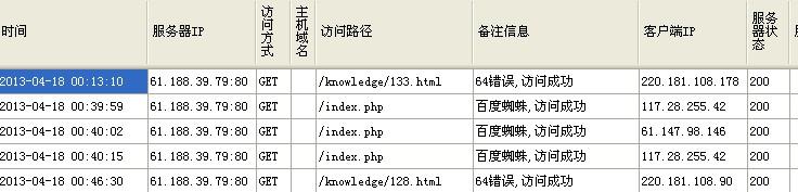 4月18日网站日志爬行信息