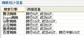 4月17日网站日志蜘蛛统计信息
