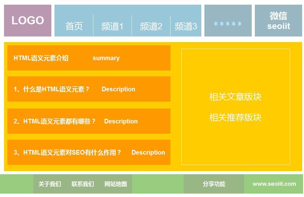 一般网站结构示意图